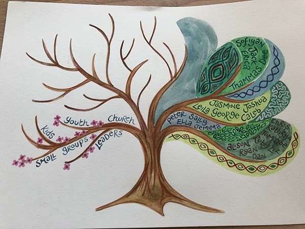 Prayer Tree Painted Example